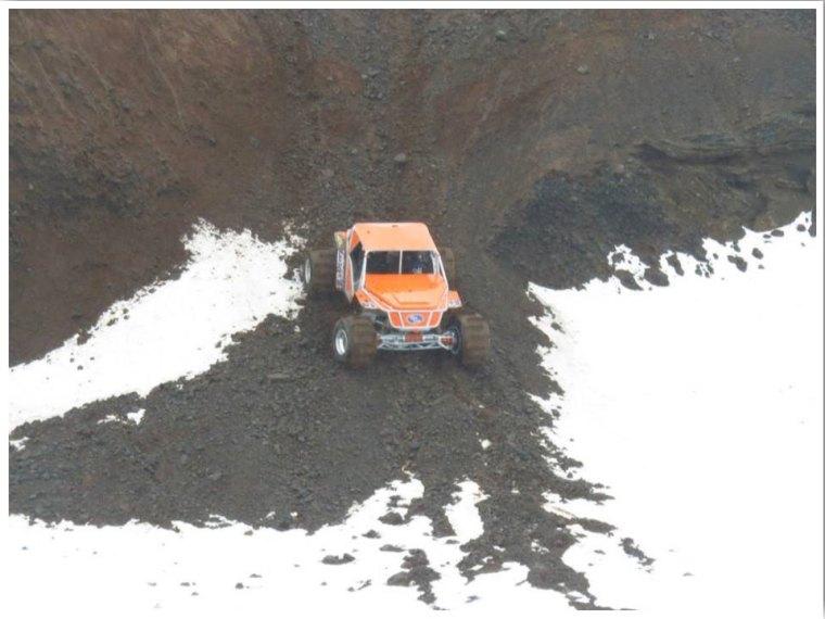 Icelandic Hill Climbing, Formula Offroad