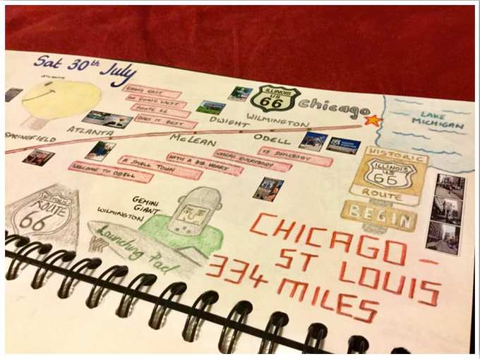 Road Trip Scrapbook Ideas