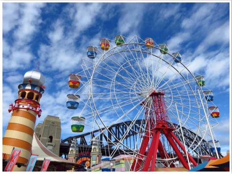 Sydney Luna Park