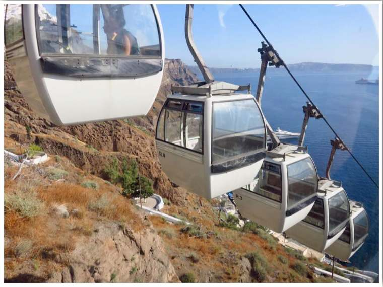 Fira Cable Car Santorini